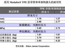 高强度TPE医用导管装置