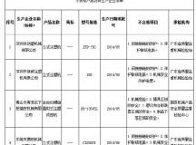 广东橡塑料机械不合格率6.3%