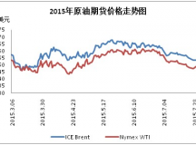 PVC现货市场何时跌止?