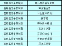 浙江医用耗材基础数据库申报31号截止