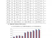 中国塑料机械工业总产值580亿元  现状与展望