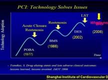 完全可降解支架引领第四代冠脉介入治疗革命