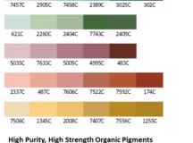美国FDA关于在医疗器械中添加着色剂的说明